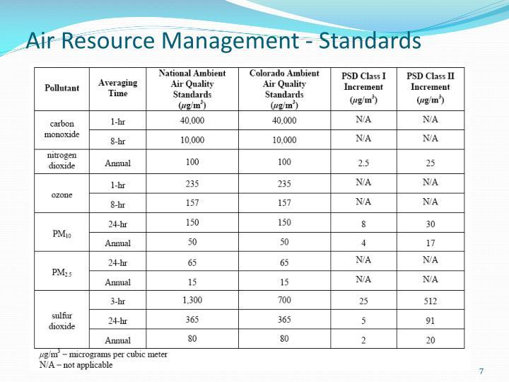 Air Resource Management - Standards