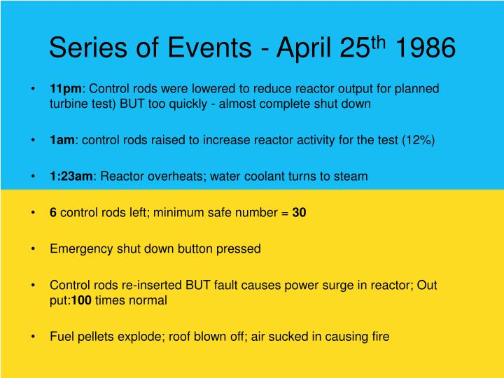 Series of Events - April 25