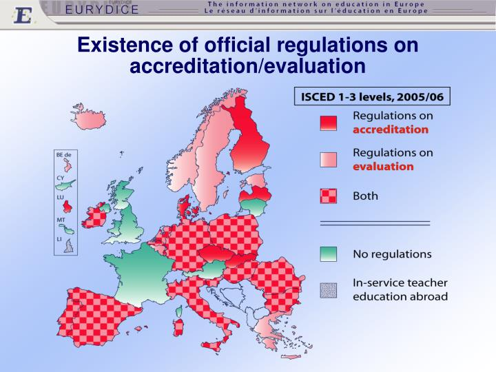 Existence of official regulations on