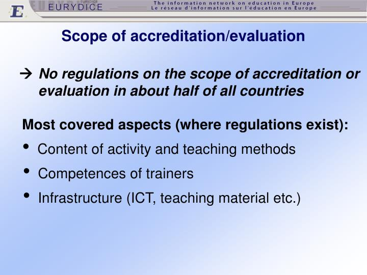 Most covered aspects (where regulations exist):