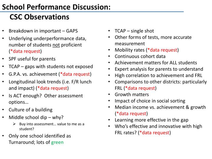 School performance discussion csc observations
