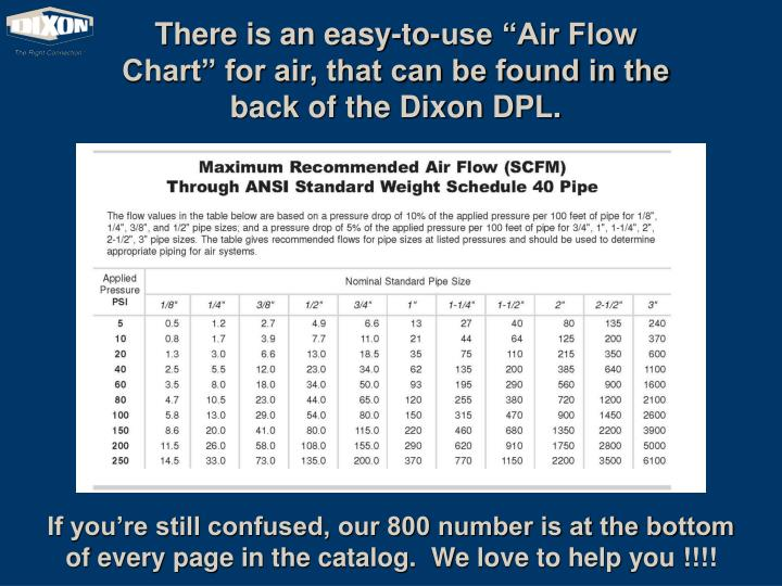 "There is an easy-to-use ""Air Flow Chart"" for air, that can be found in the back of the Dixon DPL."