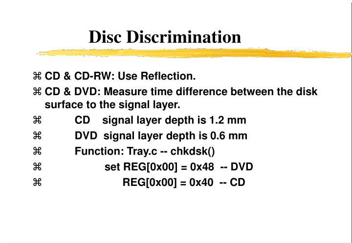 CD & CD-RW: Use Reflection.