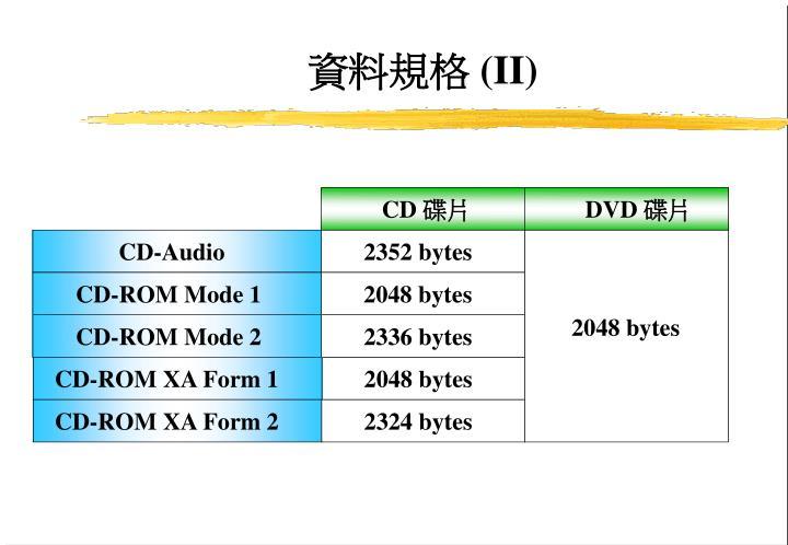 CD-Audio