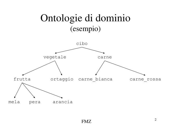 Ontologie di dominio