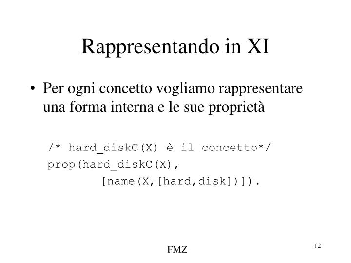 Rappresentando in XI