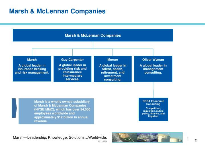 Marsh is a wholly owned subsidiary of Marsh & McLennan Companies (NYSE:MMC), which has over 54,000 employees worldwide and approximately $12 billion in annual revenue.