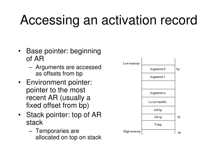 Accessing an activation record