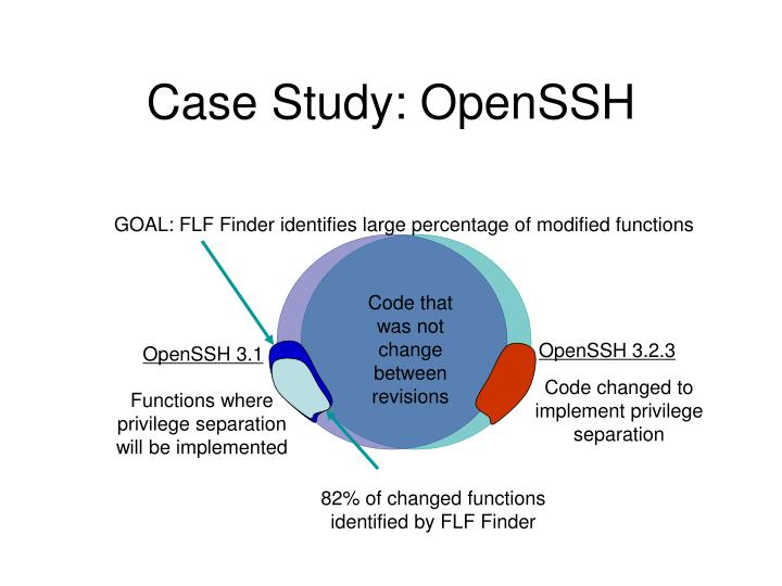 OpenSSH 3.2.3
