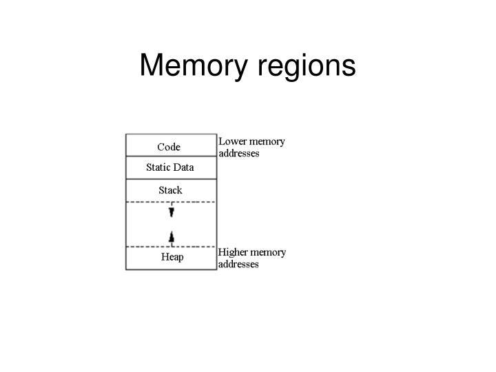 Memory regions