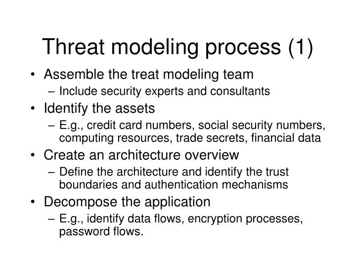 Threat modeling process (1)