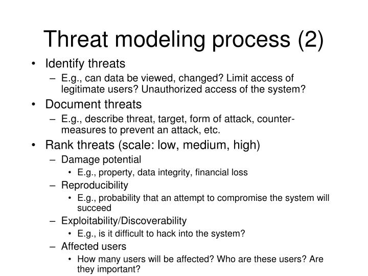 Threat modeling process (2)