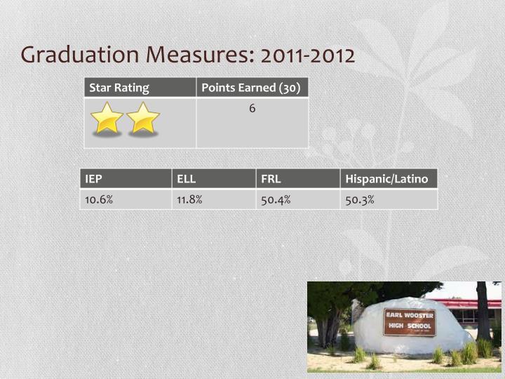 Graduation Measures: 2011-2012