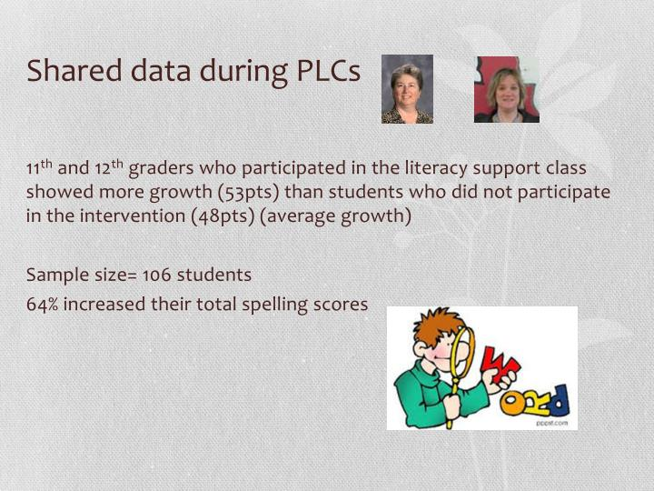 Shared data during PLCs