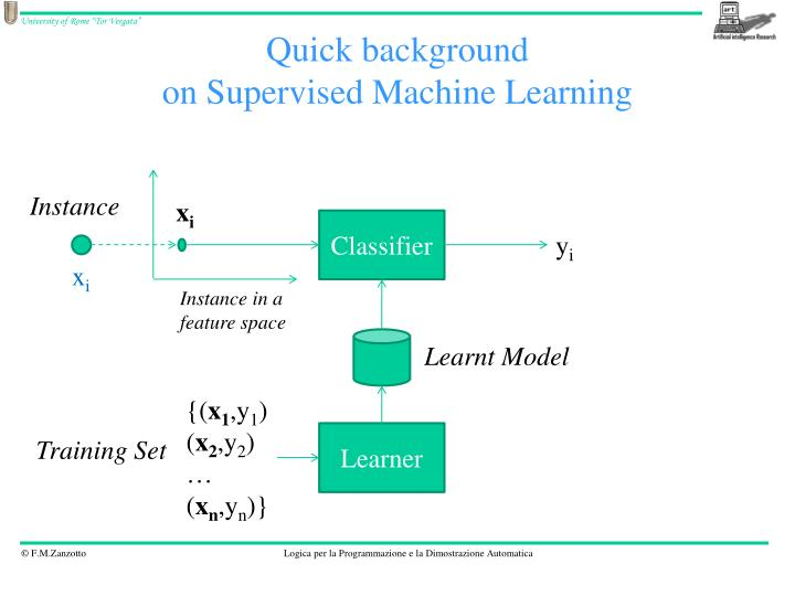 Quick background on supervised machine learning