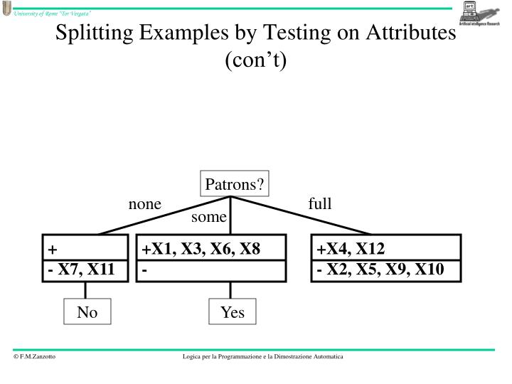 Splitting Examples by Testing on Attributes (con't)