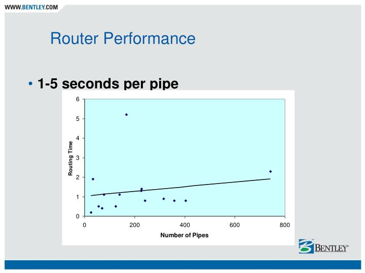 Router Performance
