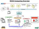 ncsx computing overview