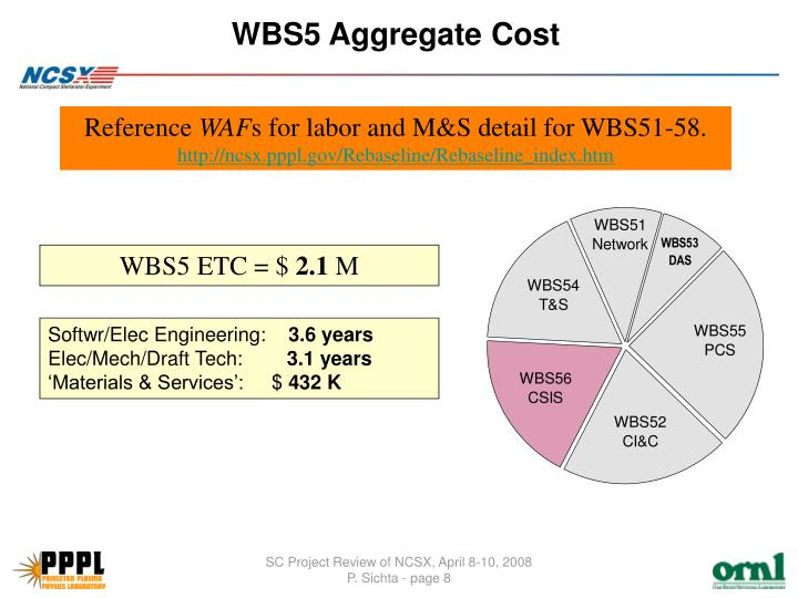 WBS5 Aggregate Cost