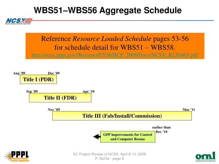 WBS51–WBS56 Aggregate Schedule