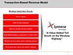 transaction based revenue model