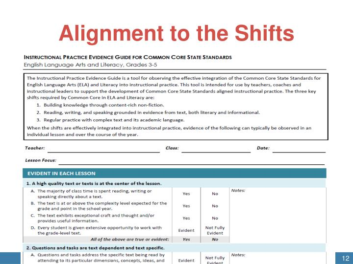 Alignment to the Shifts