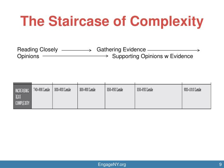 The Staircase of Complexity