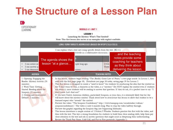 The Structure of a Lesson Plan