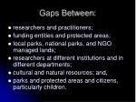 gaps between