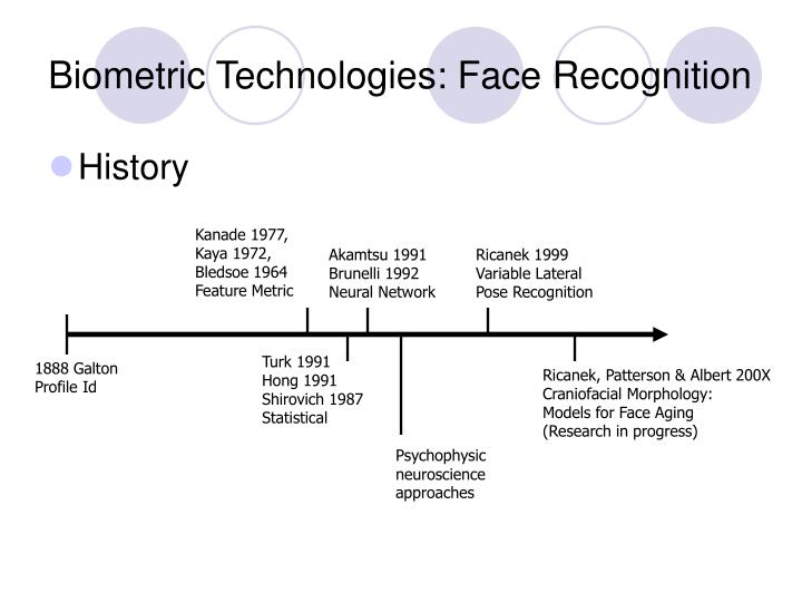 Biometric Technologies: Face Recognition