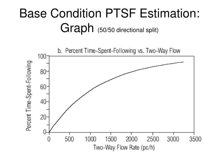Base Condition PTSF Estimation:  Graph
