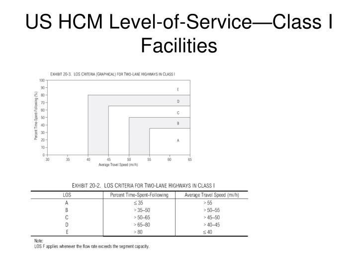 US HCM Level-of-Service—Class I Facilities