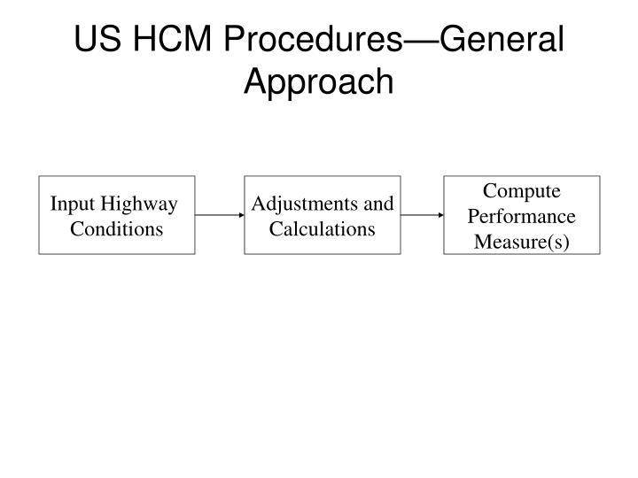 US HCM Procedures—General Approach