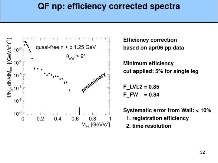 QF np: efficiency corrected spectra