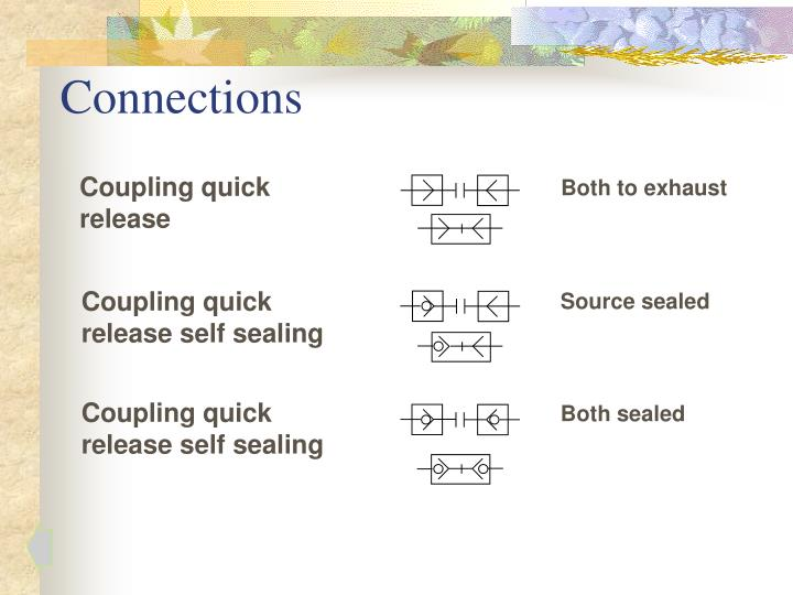 Coupling quick release