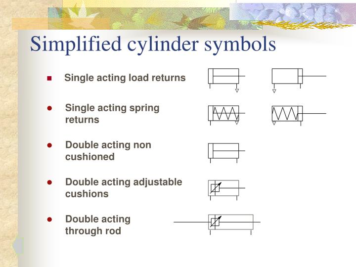 Simplified cylinder symbols