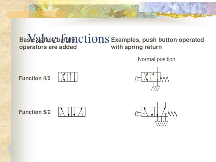 Valve functions