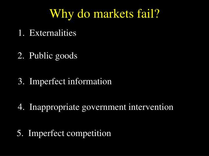 Why do markets fail?