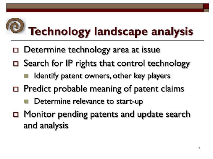 Technology landscape analysis