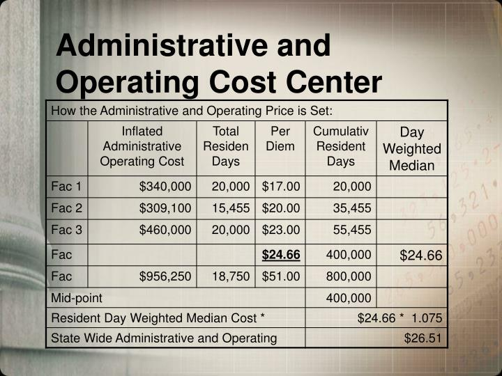 Administrative and Operating Cost Center