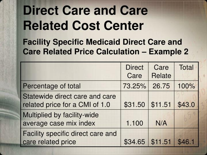 Direct Care and Care Related Cost Center