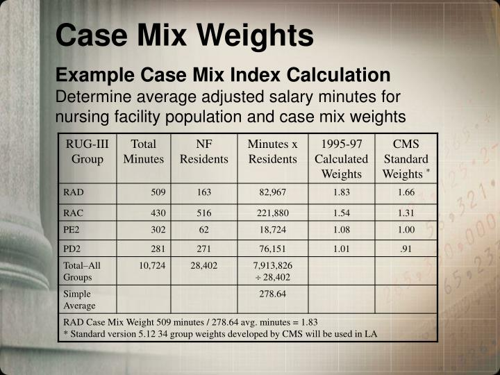Case Mix Weights