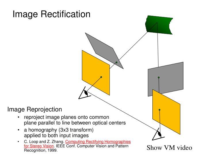 Image Rectification