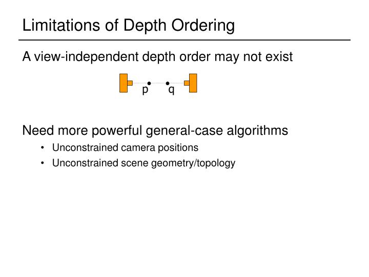 Limitations of Depth Ordering