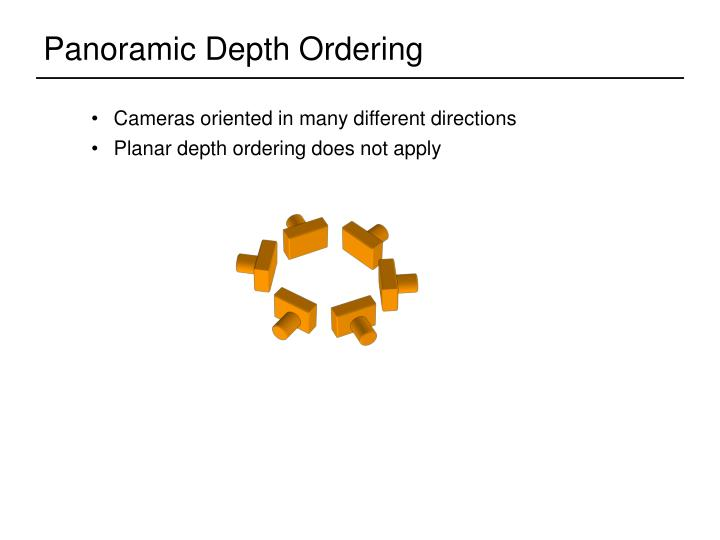Panoramic Depth Ordering