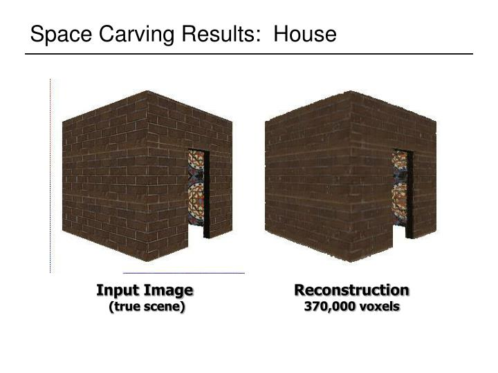Space Carving Results:  House