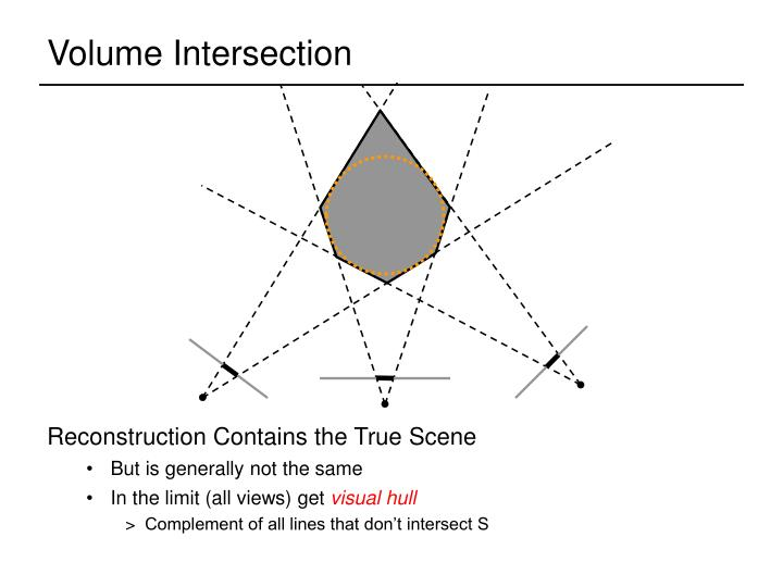Volume Intersection