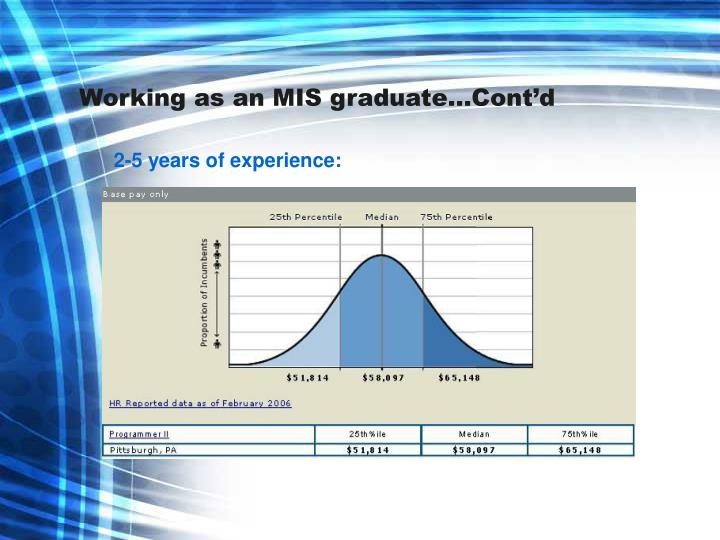 Working as an MIS graduate…Cont'd