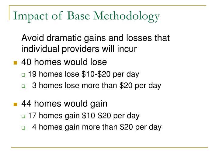 Impact of Base Methodology