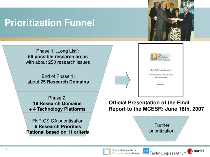 Prioritization Funnel